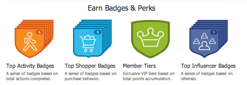 Rewards Badges