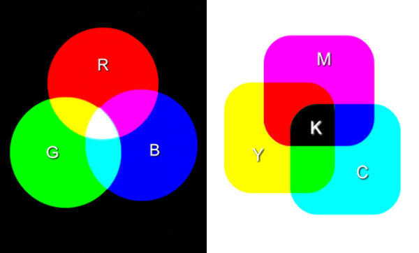how to get fluoro green in cmyk