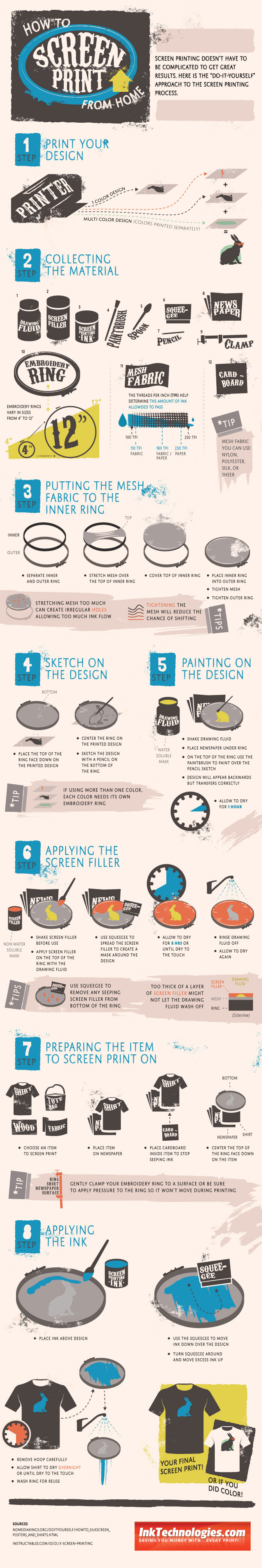 Screen printing in 8 easy steps