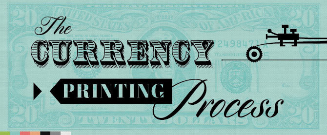 The Currency Printing Process Lead In